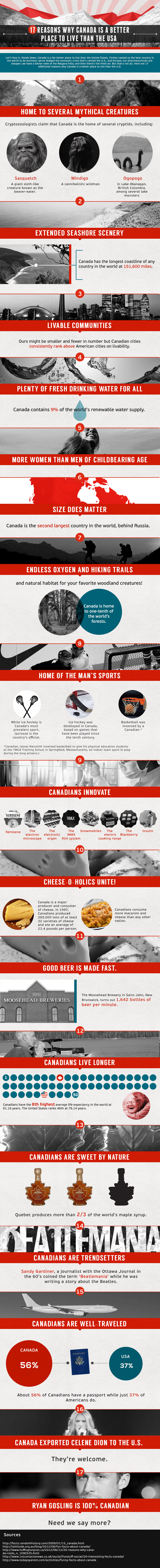 canada-vs-us-infographic